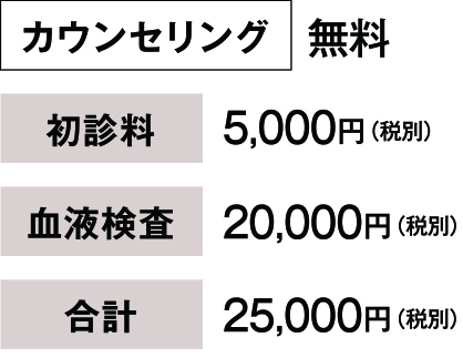 初診料5,000円・血液検査20,000円